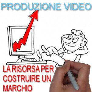 animazione video