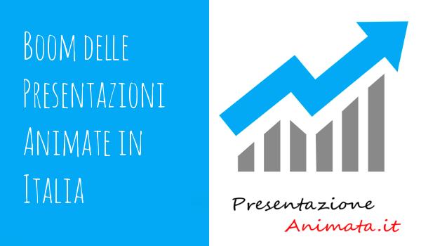 Boom delle Presentazioni Animate in Italia