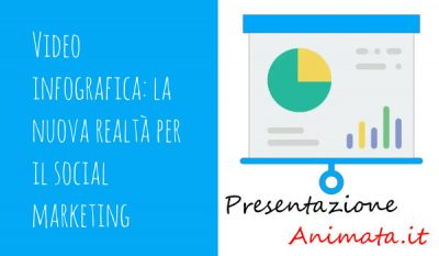 Video infografica la nuova realtà per il social marketing