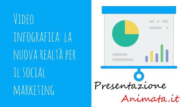 Video infografica la nuova realtà per il social marketing