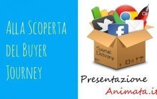 Alla Scoperta del Buyer Journey 320x202 - Blog Presentazione Animata