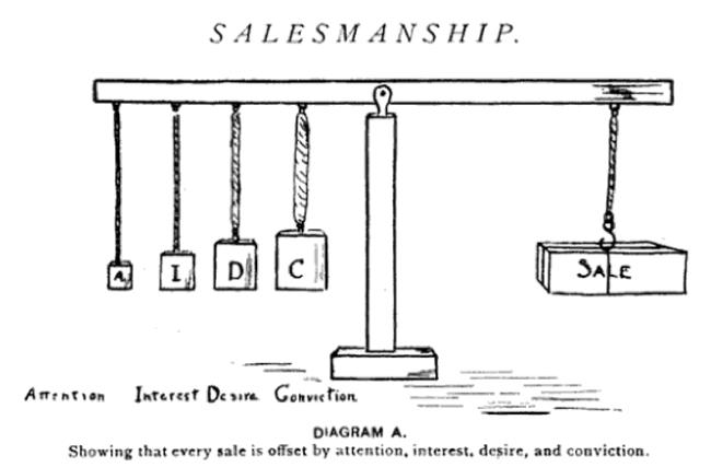 salesmanship-a-magazine