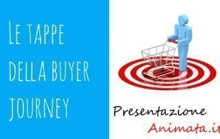 Le Tappe del Buyer Journey 320x202 - Le Tappe del Buyer Journey