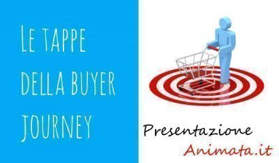 Le Tappe del Buyer Journey - Le Tappe del Buyer Journey