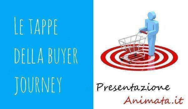 Le Tappe del Buyer Journey - Le Tappe del Buyer Journey